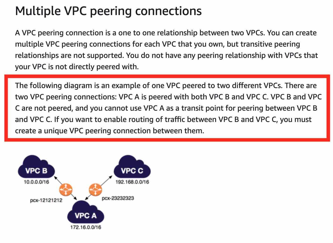 vpc-peering